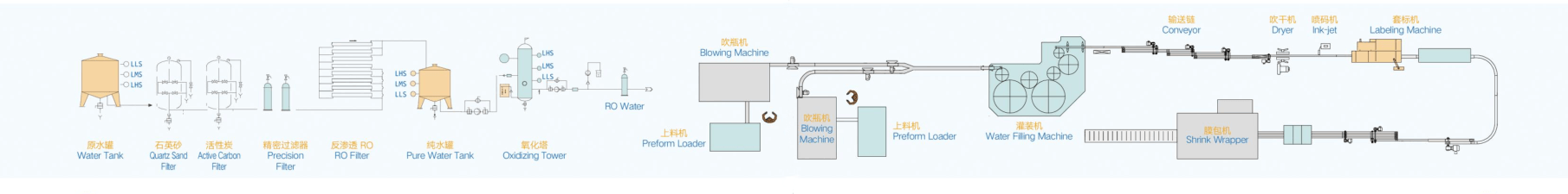 WATER LINES FLOW CHART.png