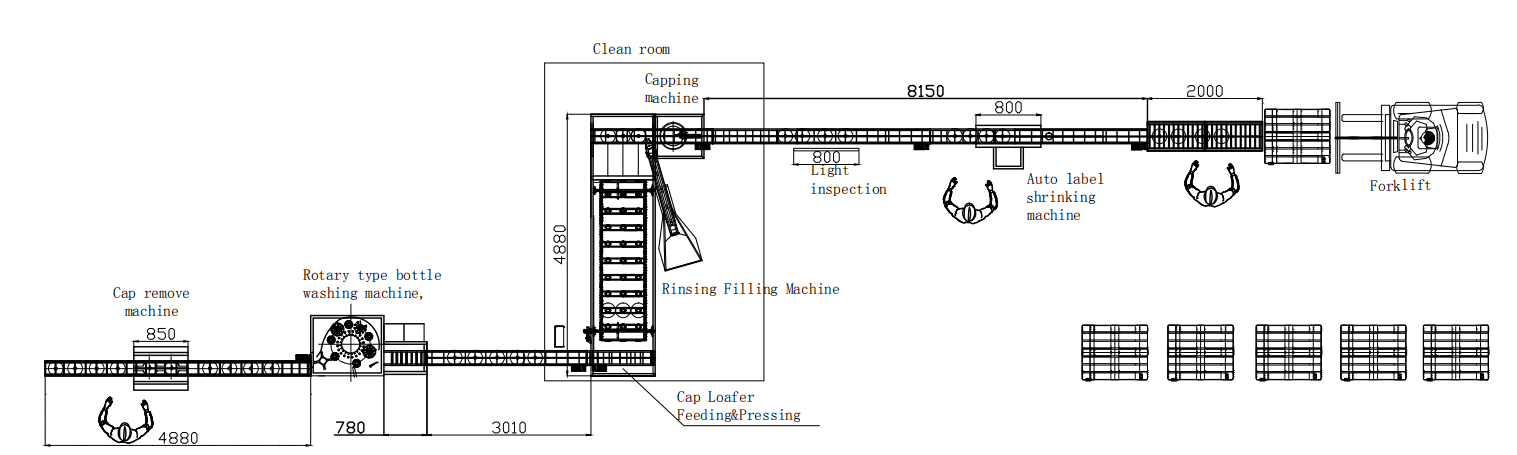 5 Gallon Water Production Line Flow chart